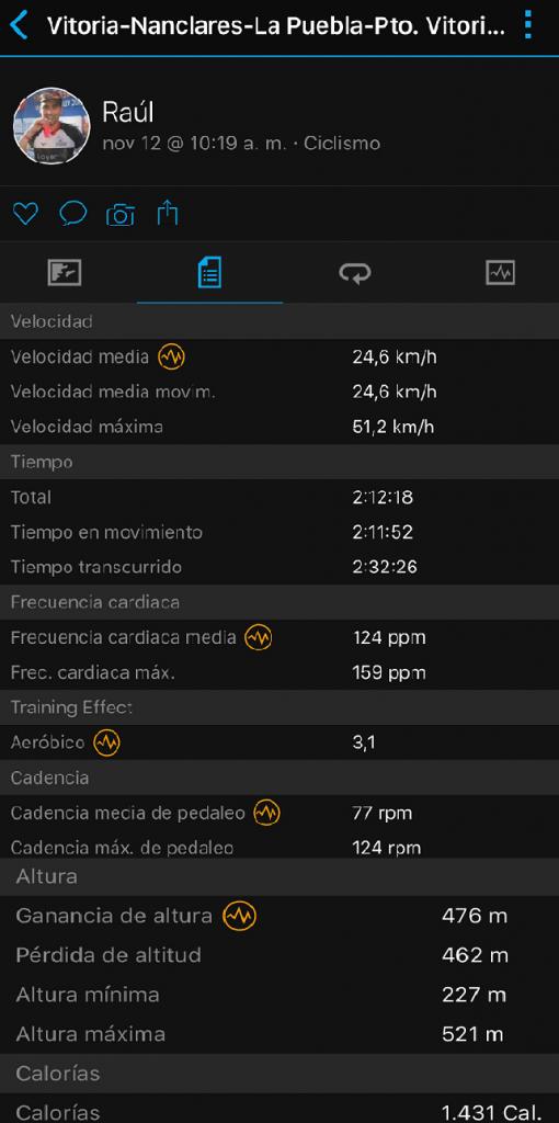 Ciclismo Fenix 3