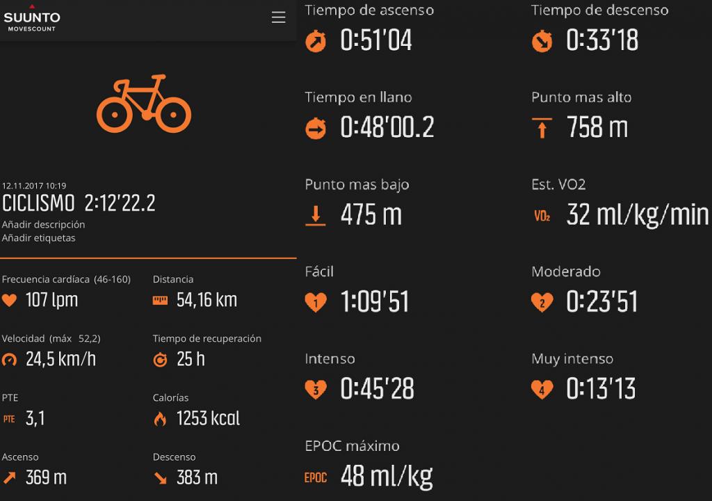 Ciclismo Suunto Spartan Sport Wrist HR