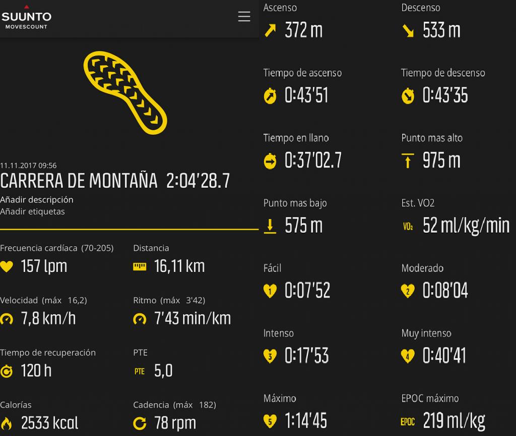 Trailrunning Suunto Spartan Sport Wrist HR