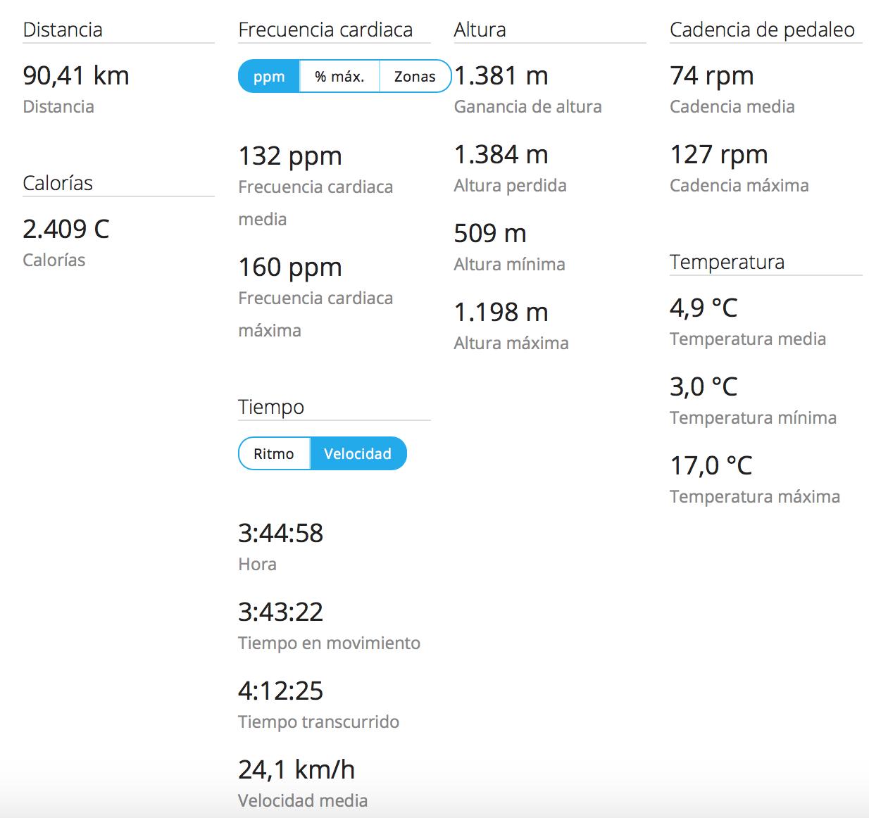 Ciclismo Garmin Edge 820